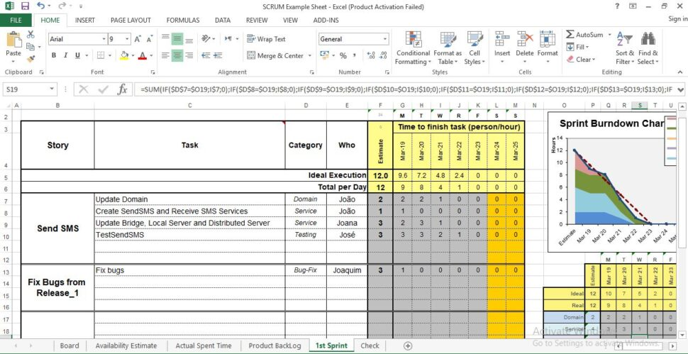 Large Size of Scurm Project Template In Excel Templates Download