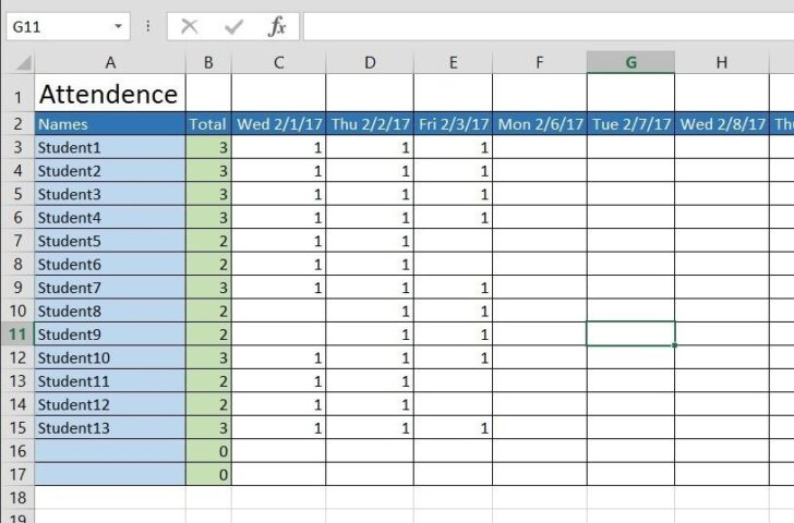 Medium Size of Accounting Spreadsheet Examples Business Spreadsheets Free Blank Printable Nursing Home Attendance Sheet In Excel