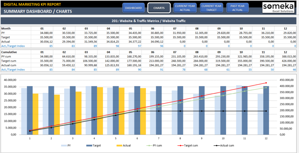 Large Size of Agreement Template Free Spreadsheet Templates For Business Marketing Dashboard Excel
