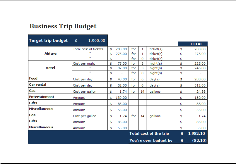 Full Size of Analytical Paragraph Template 2020 Real Estate Business Plan Travel Budget