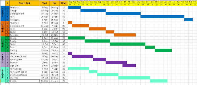 Full Size of App For Ipad Sales Spreadsheets Real Estate Comparables Spreadsheet Compare Excel Template Timeline