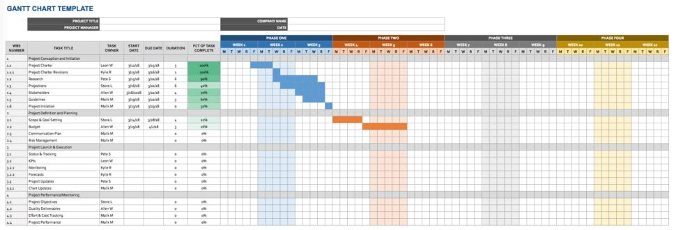 Large Size of Application Form Template Excel Business Data Glossary Deal Google Sheets Schedule