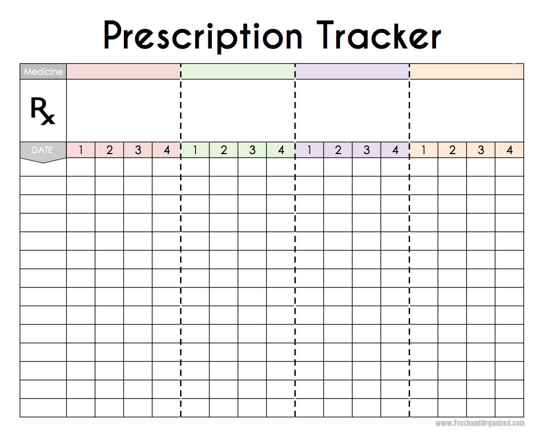 Full Size of Bank Business Plan Template Free Poster Templates Letter Pill Tracker Spreadsheet