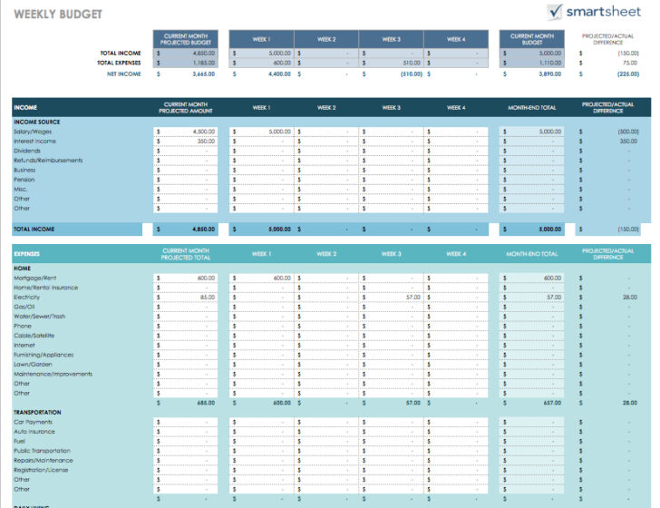 Medium Size of Best Free Google Sheets Budget Templates And To Use Them Monthly Template Image At Pm Spreadsheet