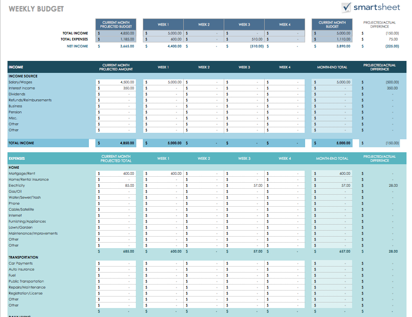 Full Size of Best Free Google Sheets Budget Templates And To Use Them Personal Image At Pm Black Spreadsheet