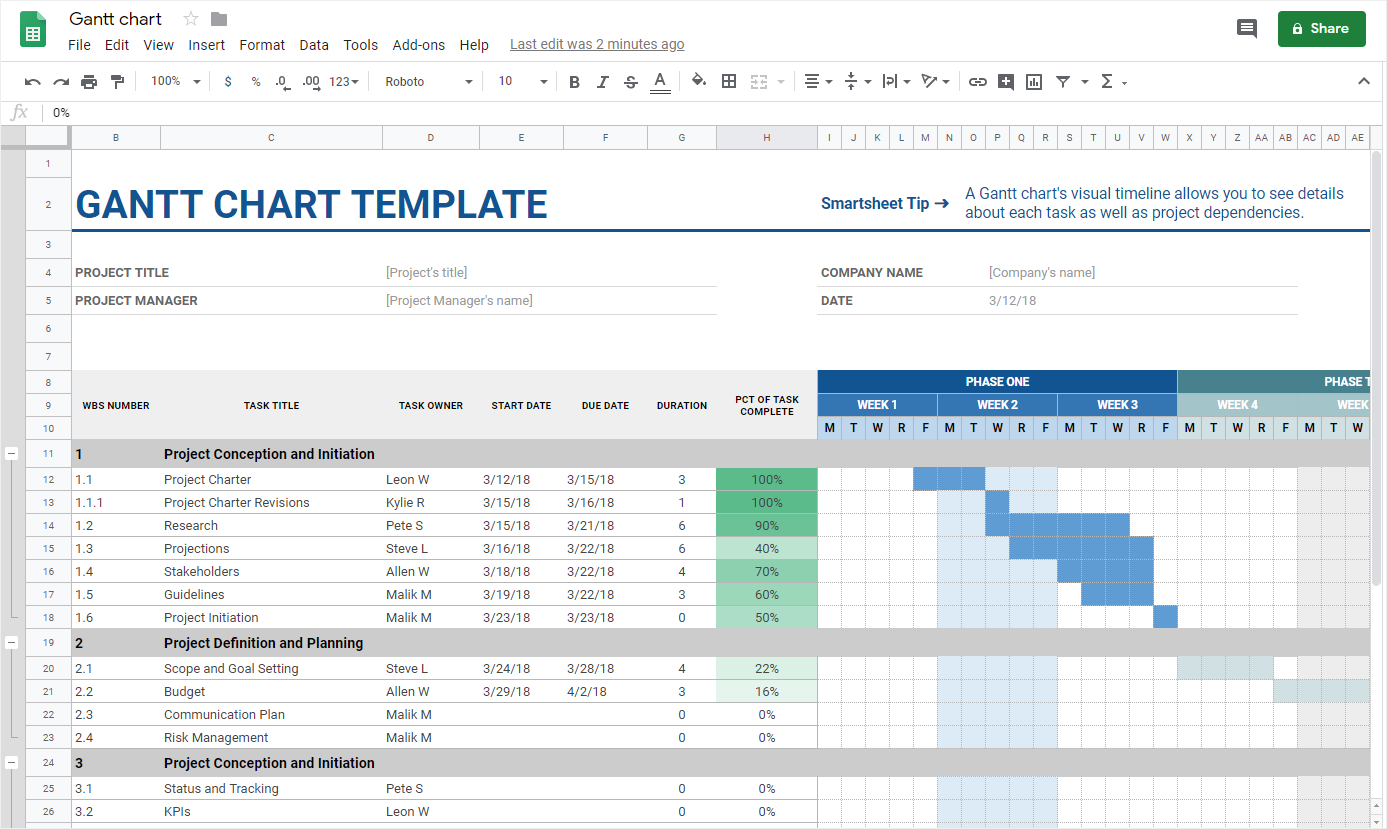 Full Size of Bookkeeping Easy Monthly Budget Spreadsheet Free Blank Spreadsheets Excel Gantt Chart Google Sheets