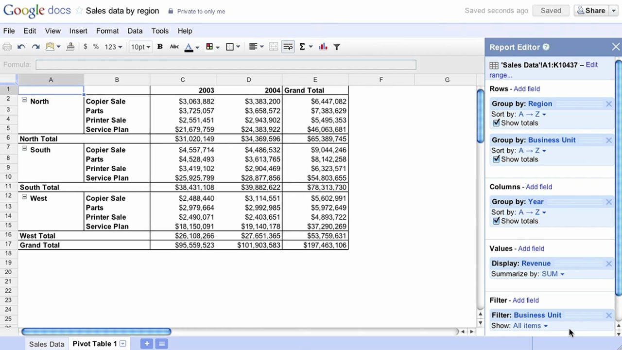 Full Size of Brewery Cost Spreadsheet Pour Employee Airplane Of Google Sheet Pivot Table