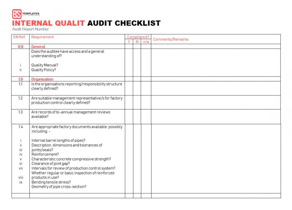 Large Size of Browse Our Sample Of Internal Audit Budget Template Spreadsheet Checklist Medical