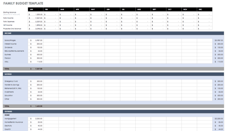 Medium Size of Budget Spreadsheet Budgeting Spreadsheets Paycheck To Inventory Sheet Template