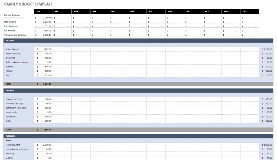 Large Size of Budget Spreadsheet Budgeting Spreadsheets Paycheck To Inventory Sheet Template