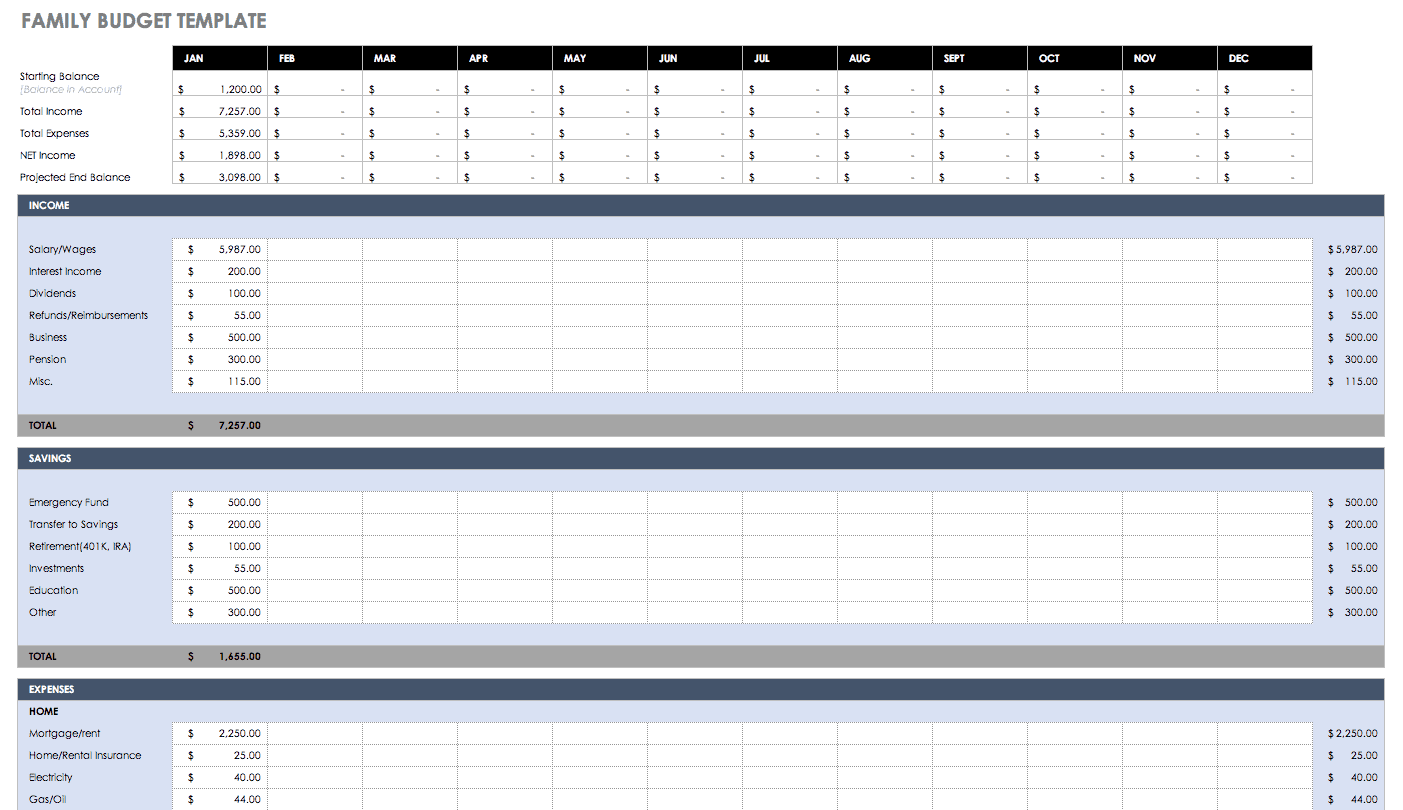 Full Size of Budget Spreadsheet Budgeting Spreadsheets Paycheck To Inventory Sheet Template