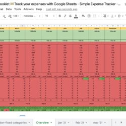 Budget Spreadsheet Business Software Free Monthly Google Sheets
