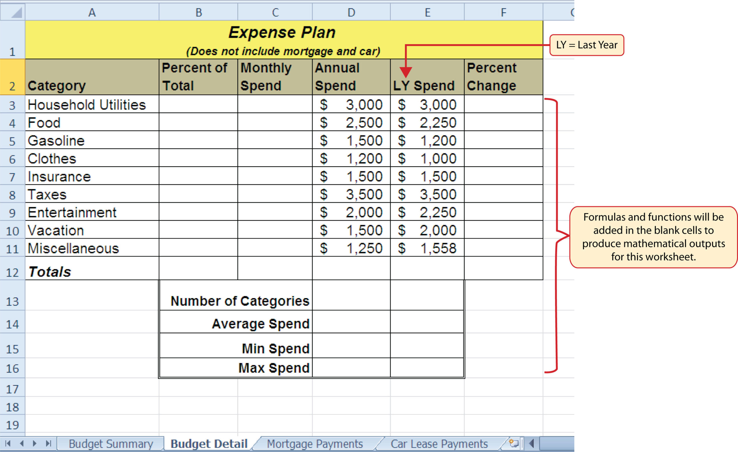 Full Size of Budget Spreadsheet Financial For Small Business How To Setup A Household Excel Sheet Practice