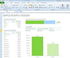 Full Size of Budget Spreadsheet Free Excel Templates For Budgets Accounting