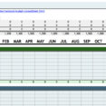 Budget Spreadsheet Small Business Income And Expenses Template For Make A
