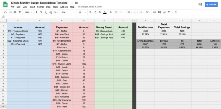 Medium Size of Budget Spreadsheet Template Camp Templates For Budgets Google Sheets