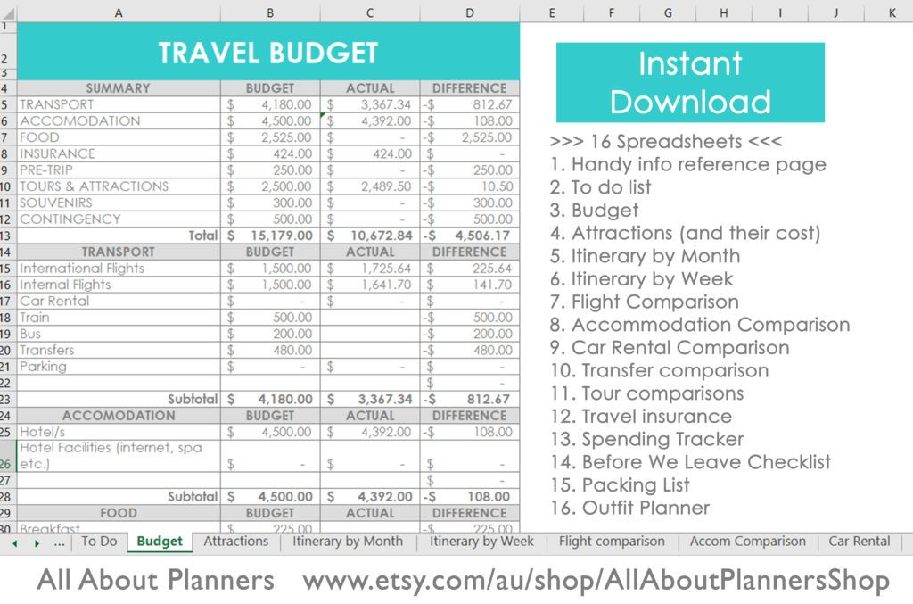 Full Size of Building A Business Case Template Basic Html Research Paper Outline Travel Budget