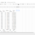 Building Costs Project Cost Tracking Spreadsheet Car Restoration Google Sheet Pivot Table