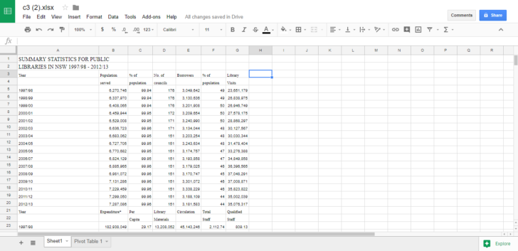 Medium Size of Building Costs Project Cost Tracking Spreadsheet Car Restoration Google Sheet Pivot Table