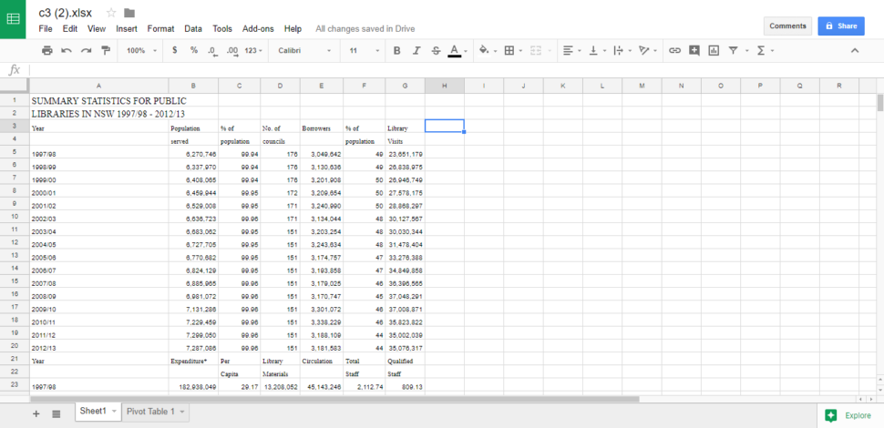 Large Size of Building Costs Project Cost Tracking Spreadsheet Car Restoration Google Sheet Pivot Table