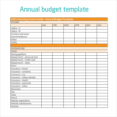 Thumbnail Size of Business Cards Templates Analysis Document Free Template Annual Budget