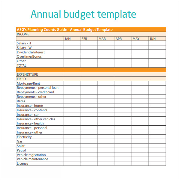Full Size of Business Cards Templates Analysis Document Free Template Annual Budget