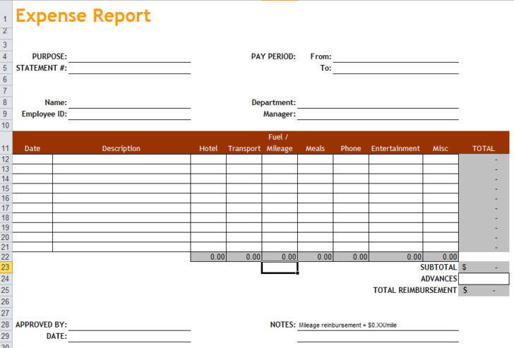 Medium Size of Business Continuity Template Credit Application Pdf Expenses Spreadsheet