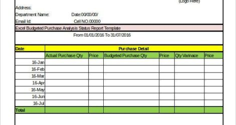 Daily Retail Sales Report Template Excel  Walls Regarding Templates For Business