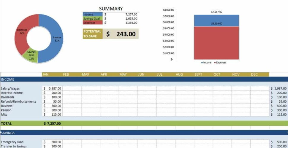 Large Size of Business Plan Template Free Social Media Strategy Software Monthly Savings Spreadsheet