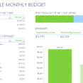 Thumbnail Size of Business Plan Template Laravel Admin Panel Free Ppt Templates Simple Budget Excel