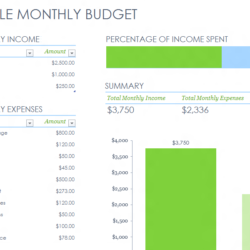 Business Plan Template Laravel Admin Panel Free Ppt Templates Simple Budget Excel