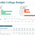 Thumbnail Size of Business Plan Template Professional Ppt Templates White Student Budget