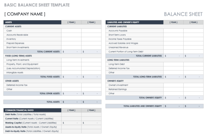 Medium Size of Business Plan Templates Babysitting Cards Religious Template Balance Sheet Excel