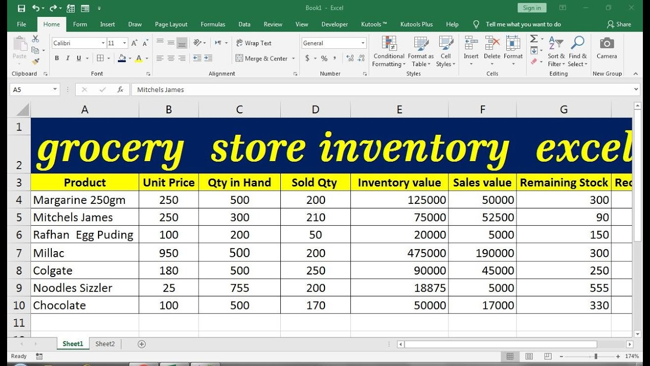 Full Size of Business Profit And Loss Template Action Plan Balance Excel Inventory Sales For Retailers