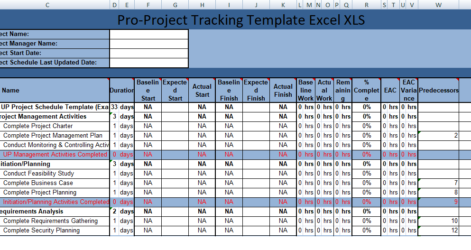 Business Review Template Ppt One Page Simple Plan Free Multiple Project Tracking Excel