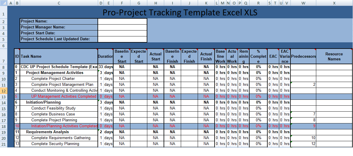 Full Size of Business Review Template Ppt One Page Simple Plan Free Multiple Project Tracking Excel