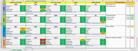 Full Size of Business Templates Plans Case For Equipment Template Ms Excel Project Tracking