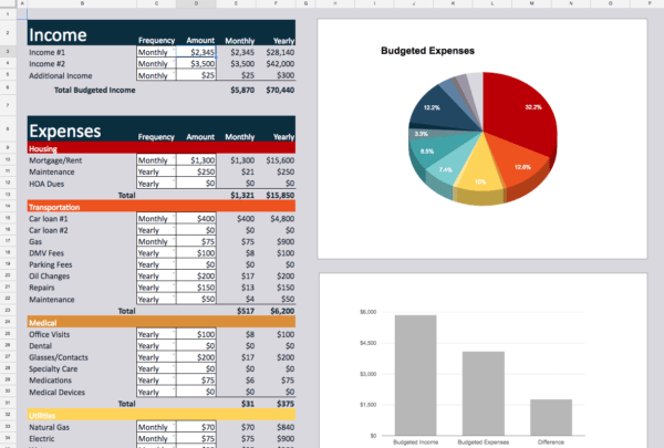 Full Size of C Expenses Spreadsheet Sample Of Excel Expense Household Budget Template
