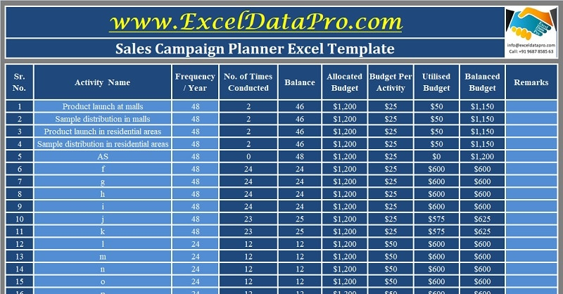 Full Size of Campaign Planner Excel Template Exceldatapro Plan Budget Spreadsheet Reddit Dog Grooming Sales Xls