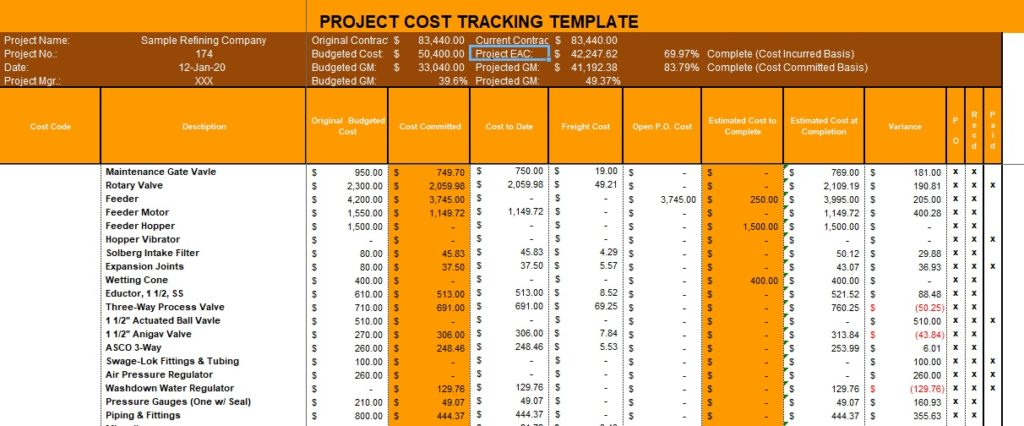 Full Size of Project Cost Tracking Excel Template Expense