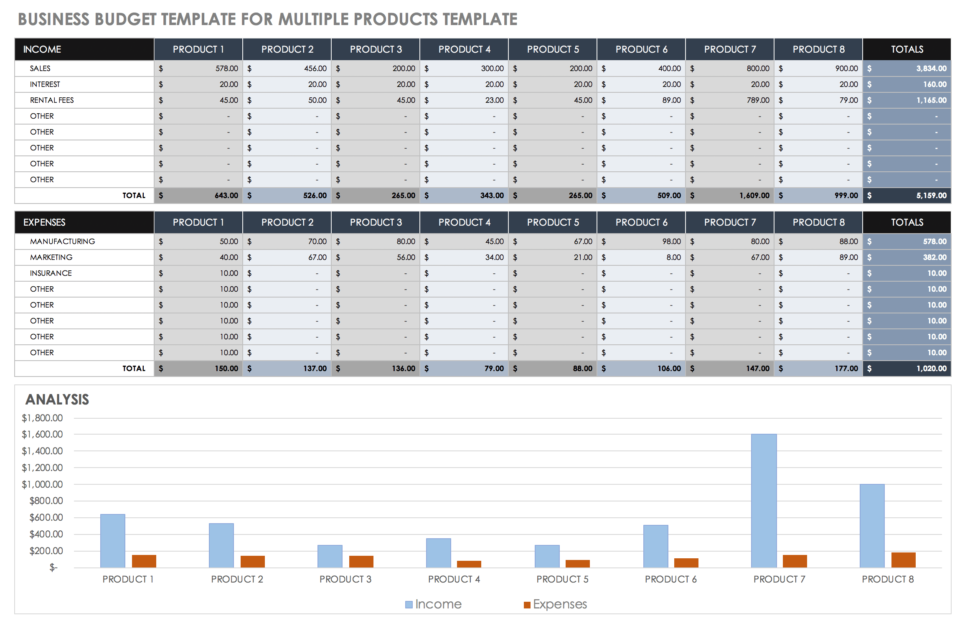 Large Size of Cards Templates Event Planner Business School Template Company Budget