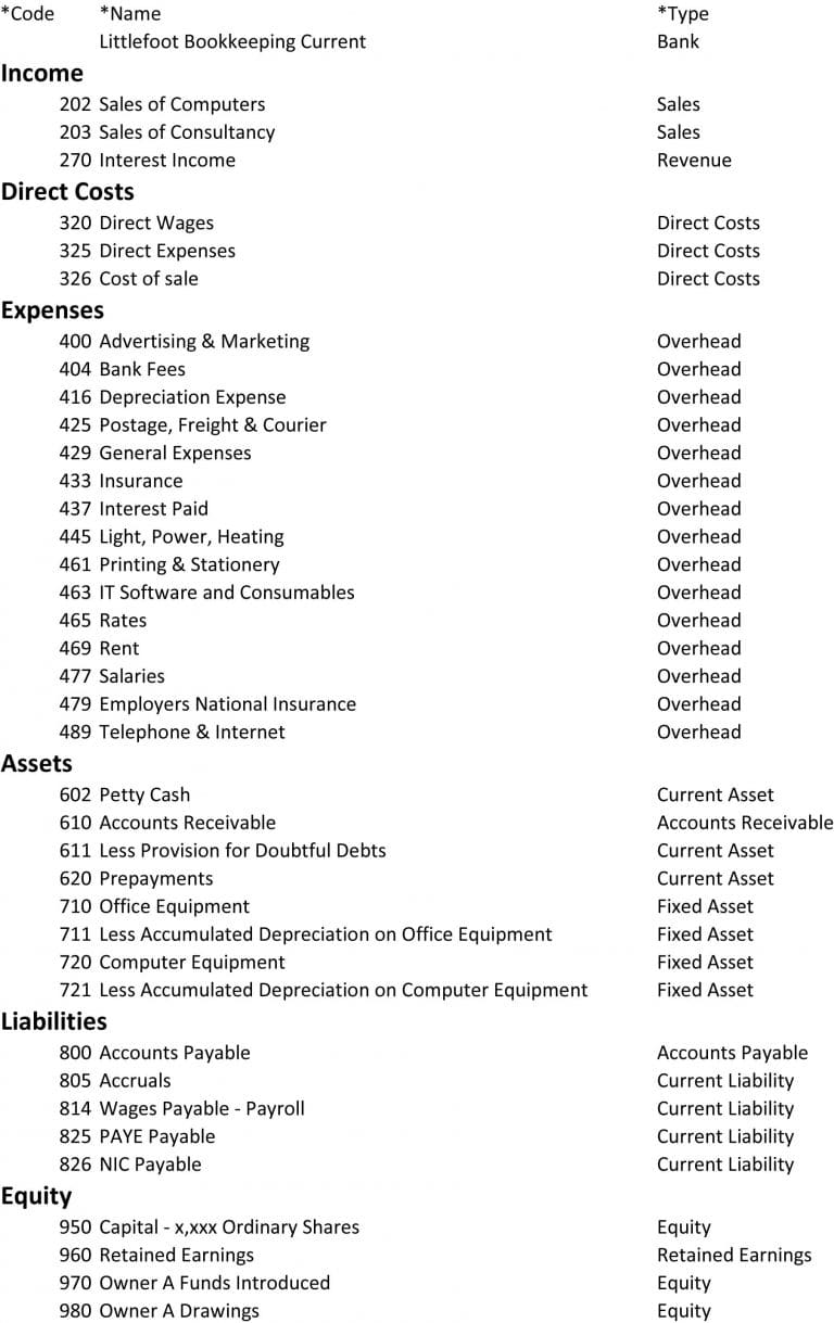 Full Size of Chart Of Accounts Coa Examples And Free Pdf Excel 768x1219 Google Sheet Pivot Table Spreadsheet Uk