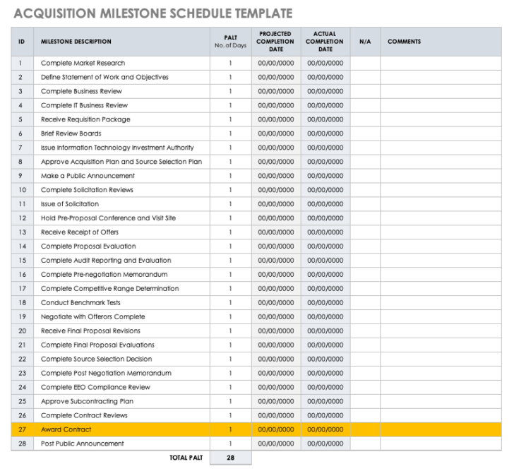 Medium Size of Cleaning Business Forms Templates Free Small Website Accounting Template Milestone Report Excel
