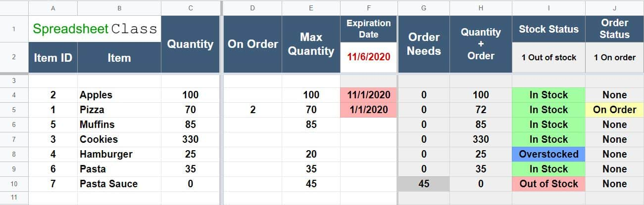 Full Size of Construction Estimating Basement Estimate Spreadsheet Event Planning Excel Google Sheets Inventory Template
