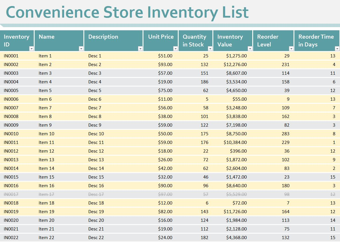 Full Size of Convenience Store Inventory Template Excel Printable Simple Business Plan Spreadsheet For