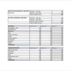 Cost Analysis Spreadsheet Estimating How To Make A Mortgage Google Sheets Budget Template