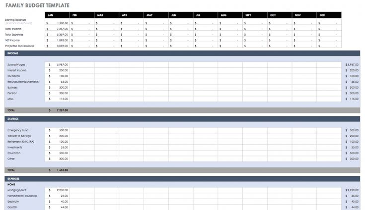 Full Size of Create A Spreadsheet In Excel 2013 Google Household Inventory How To Free Budget
