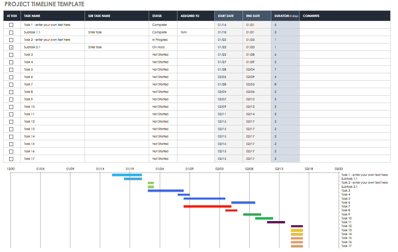 Full Size of Creating A Sales Pipeline Spreadsheet Payroll Activity Tracking Printable Template Excel Timeline