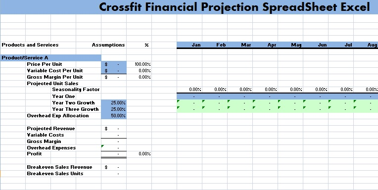 Full Size of Crossfit Financial Projection Spreadsheet Excel Microsoft Templates Management Wedding