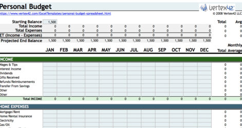 Destination Wedding Budget Spreadsheet Sample Personal Make A Monthly Excel
